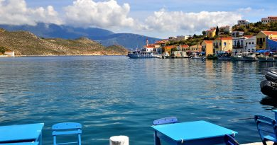 Meis Island: A Daytrip to Greece