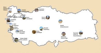 Wonders of Turkey (that are on the UNESCO World Heritage List)